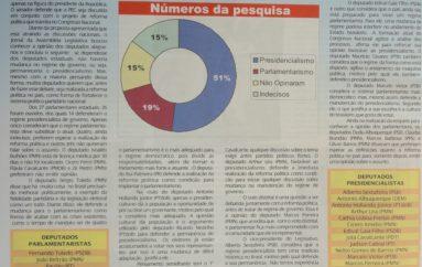 Parlamento Alagoano é Presidencialista