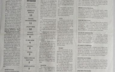 Número de homicídios volta a subir em Alagoas