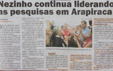 Nezinho continua liderando as pesquisas em Arapiraca