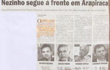 Nezinho segue à frente em Arapiraca